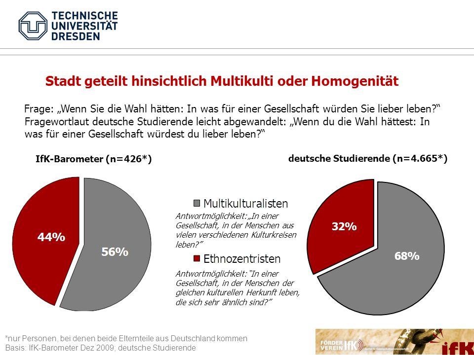 deutsche Studierende (n=4.665*)