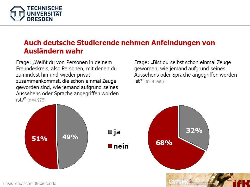 Auch deutsche Studierende nehmen Anfeindungen von Ausländern wahr