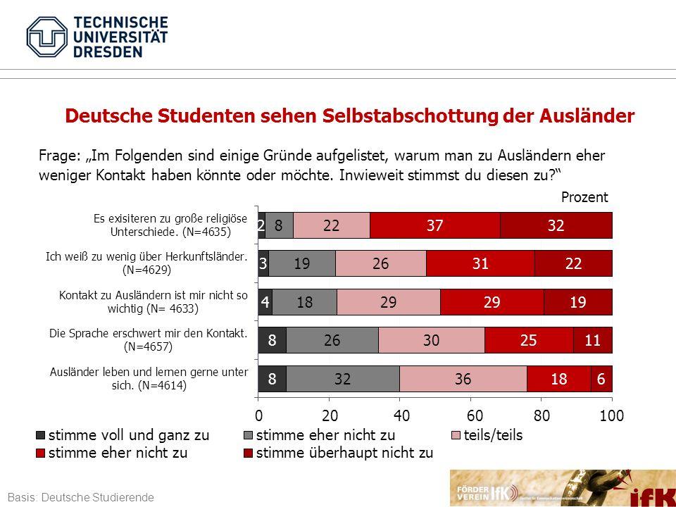 Deutsche Studenten sehen Selbstabschottung der Ausländer