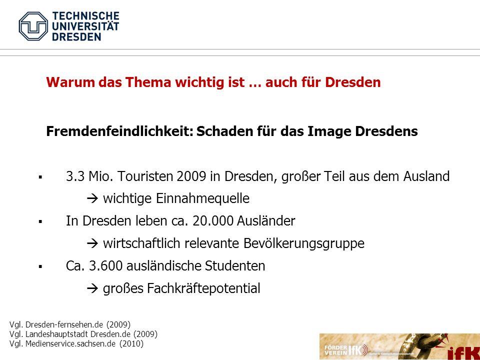 Warum das Thema wichtig ist … auch für Dresden