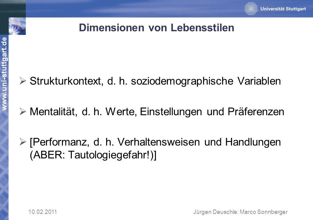 Dimensionen von Lebensstilen