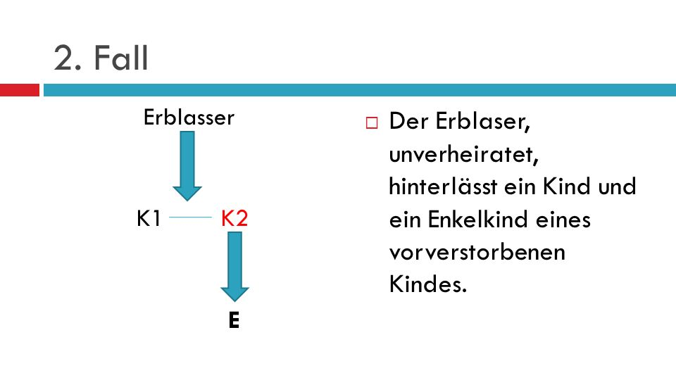 2. Fall Erblasser. K1 K2. E.