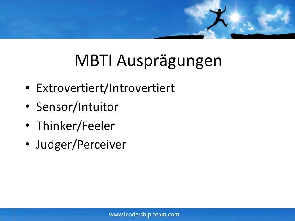 MBTI Ausprägungen Extrovertiert/Introvertiert Sensor/Intuitor