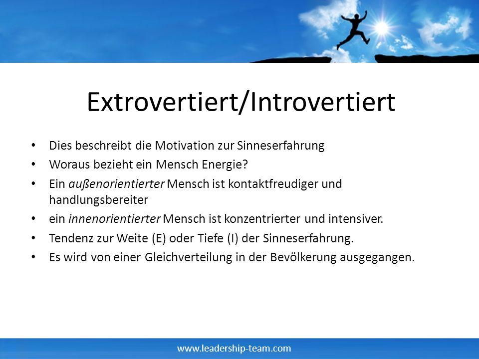 Extrovertiert/Introvertiert