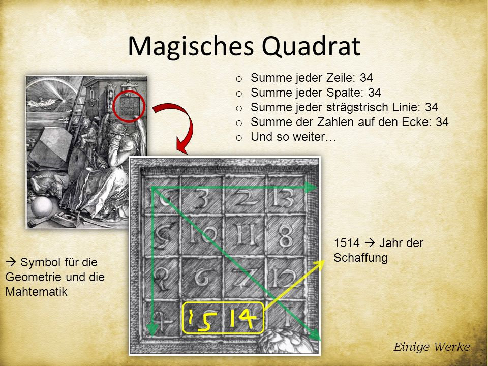 Magisches Quadrat Summe jeder Zeile: 34 Summe jeder Spalte: 34