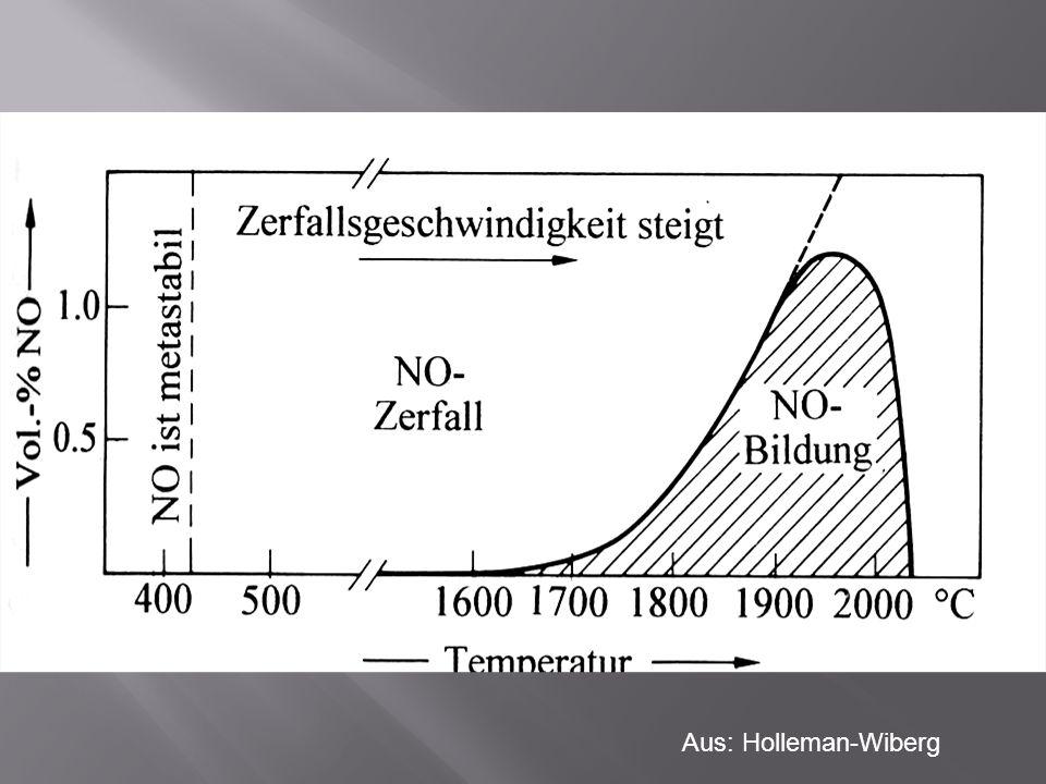 Aus: Holleman-Wiberg