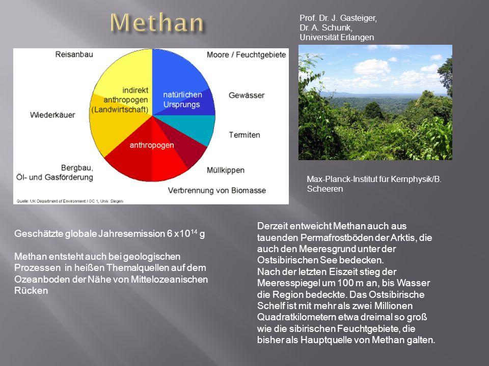 MethanProf. Dr. J. Gasteiger, Dr. A. Schunk, Universität Erlangen. Max-Planck-Institut für Kernphysik/B. Scheeren.