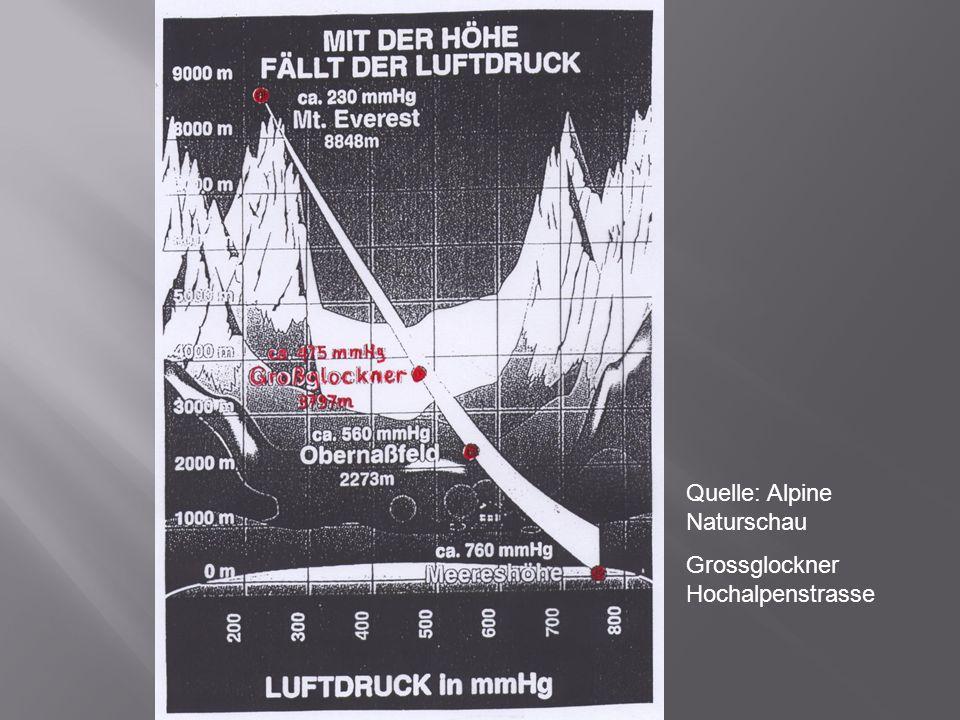 Quelle: Alpine Naturschau