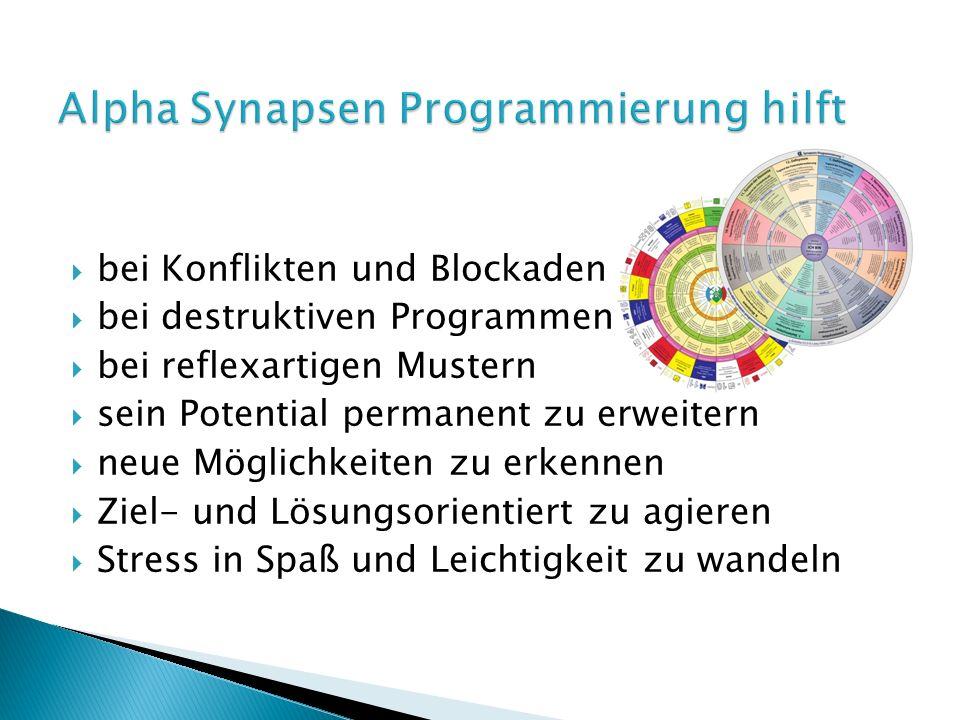 Alpha Synapsen Programmierung hilft