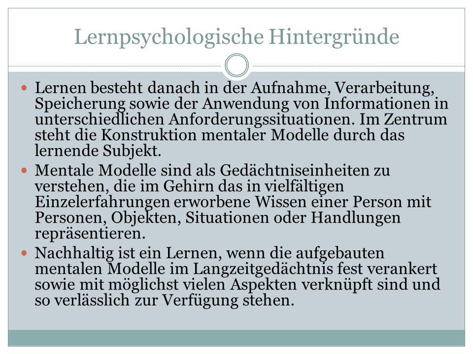 Lernpsychologische Hintergründe