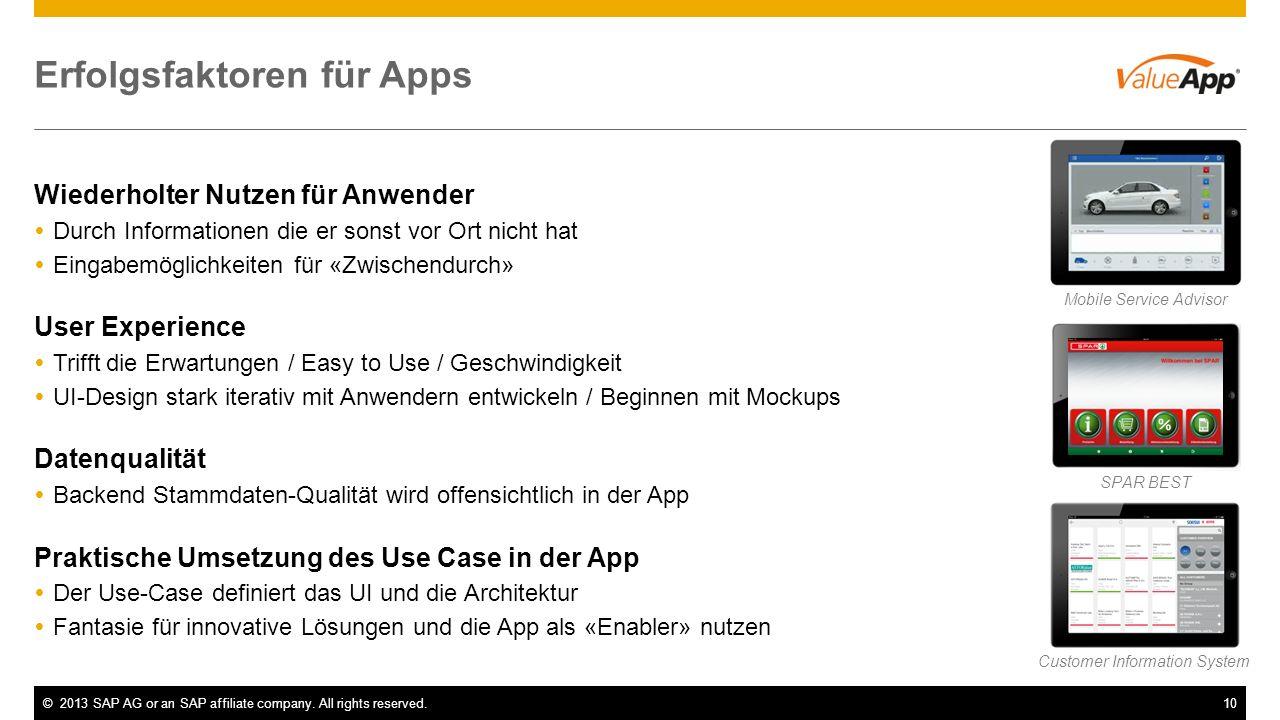 Erfolgsfaktoren für Apps