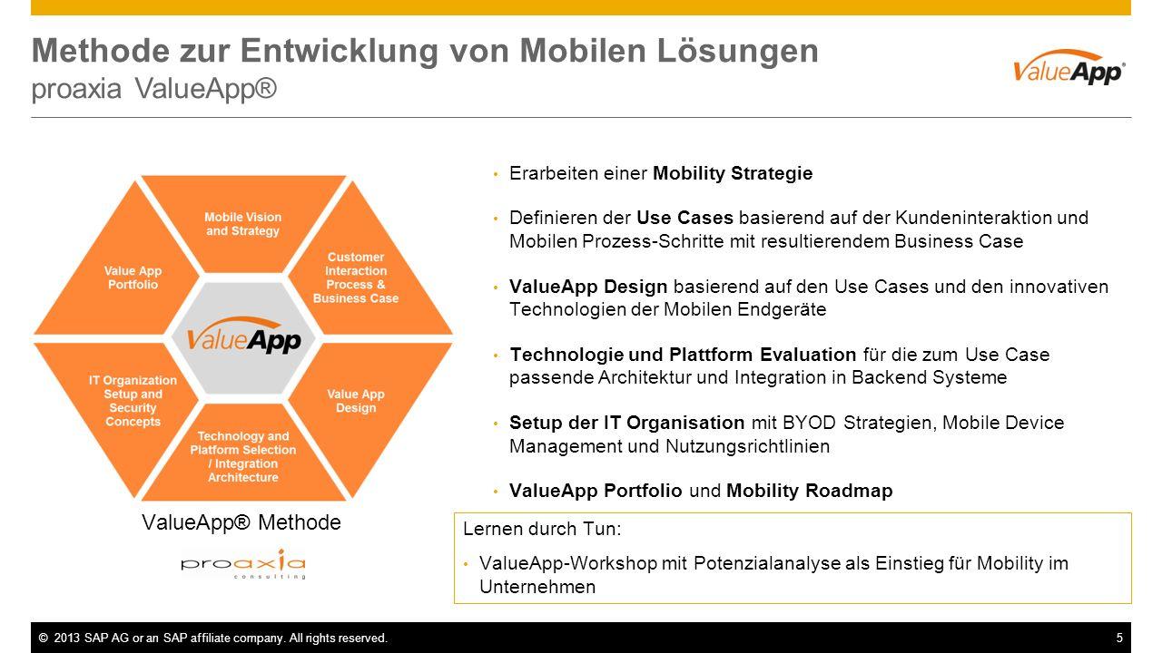 Methode zur Entwicklung von Mobilen Lösungen proaxia ValueApp®