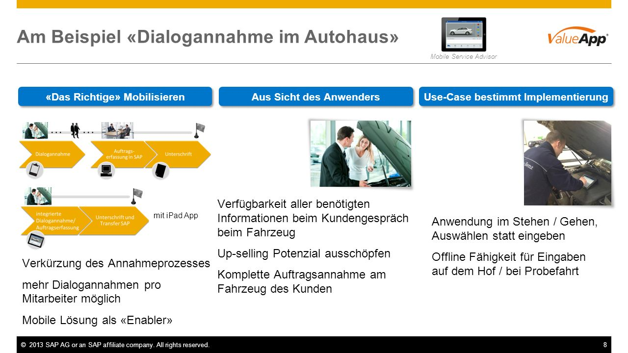 Am Beispiel «Dialogannahme im Autohaus»
