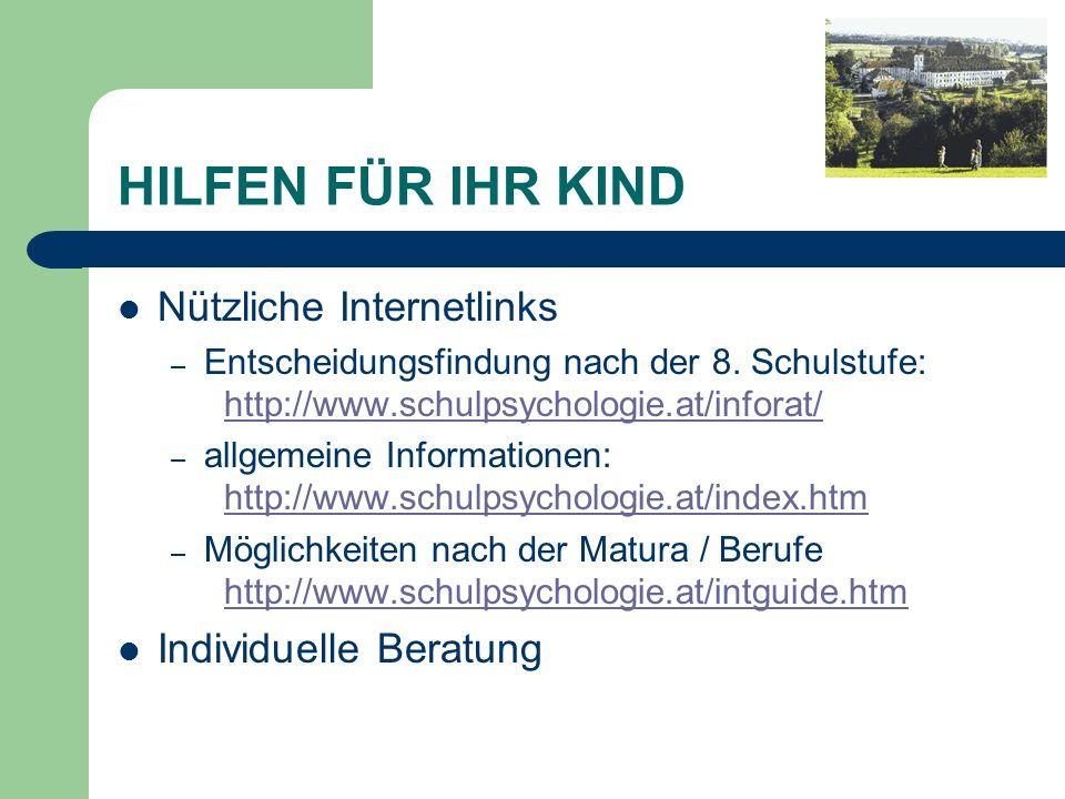 HILFEN FÜR IHR KIND Nützliche Internetlinks Individuelle Beratung