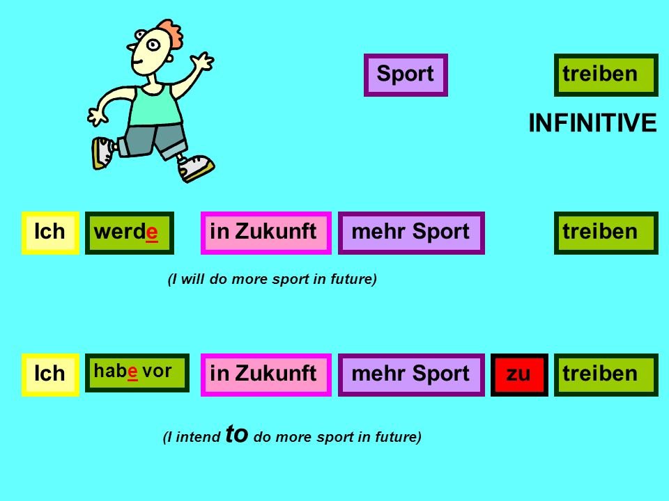 INFINITIVE Sport treiben Ich werde in Zukunft mehr Sport treiben Ich