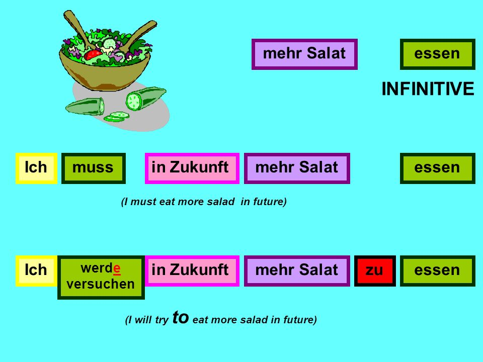 INFINITIVE mehr Salat essen Ich muss in Zukunft mehr Salat essen Ich