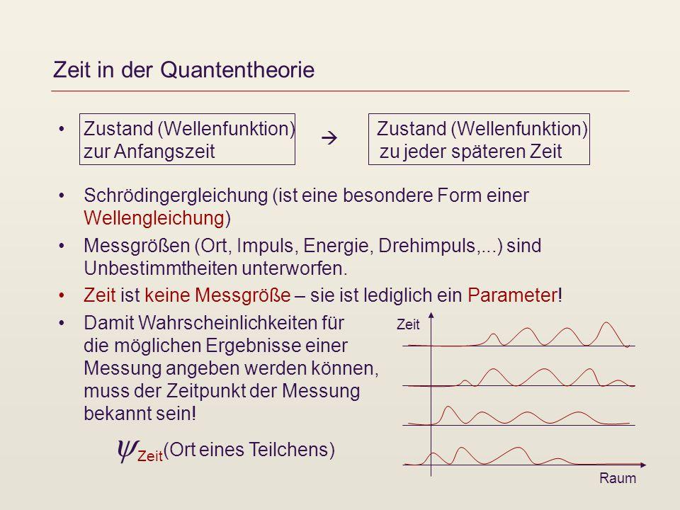 Zeit in der Quantentheorie