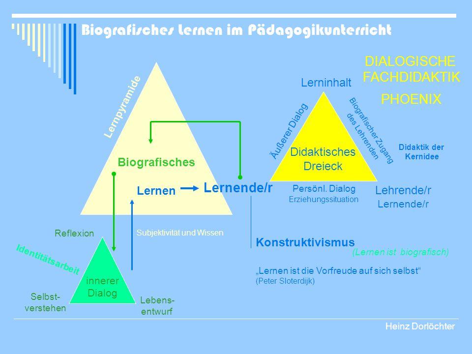 Biografisches Lernen im Pädagogikunterricht