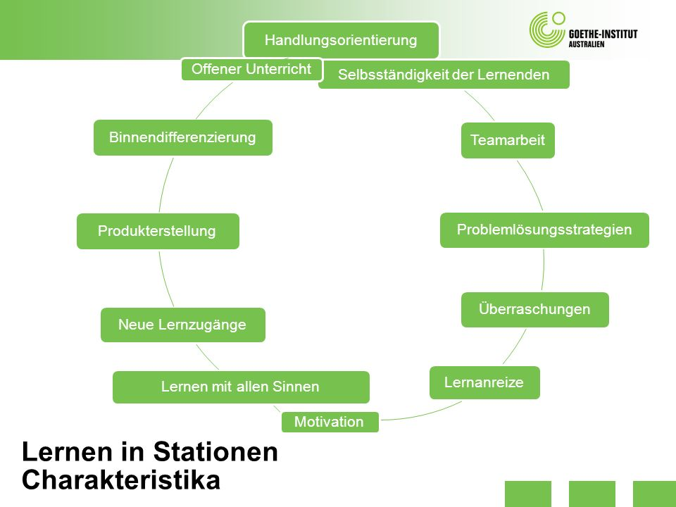 Lernen in Stationen Charakteristika