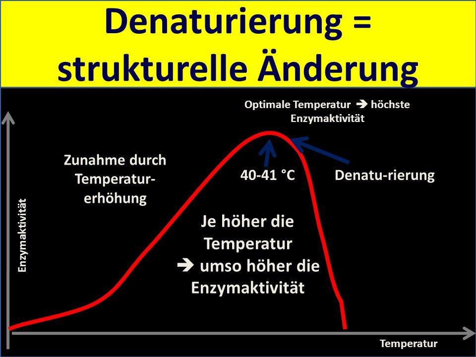 Denaturierung = strukturelle Änderung