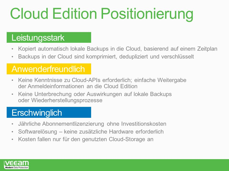 Cloud Edition Positionierung
