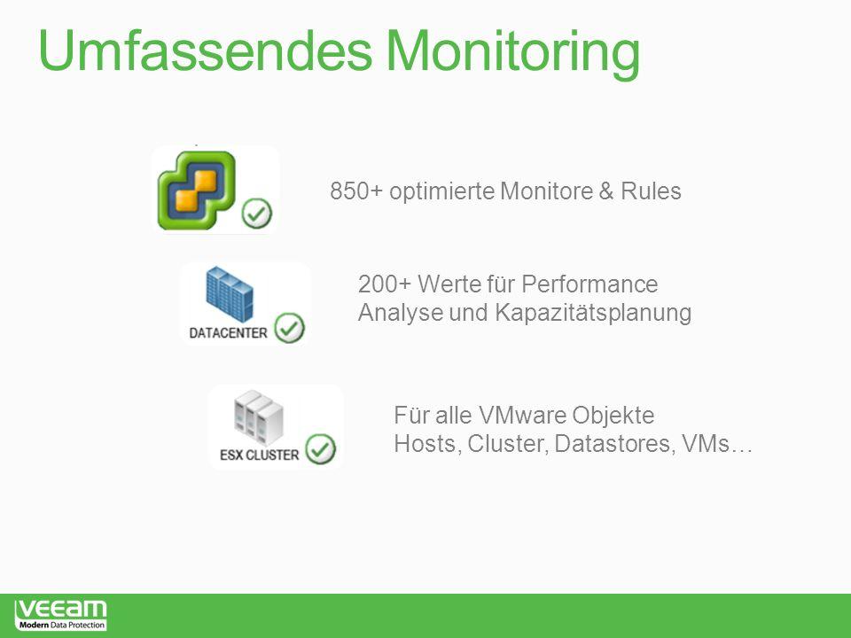 Umfassendes Monitoring