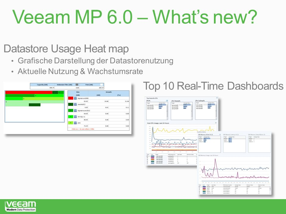 Veeam MP 6.0 – What's new Datastore Usage Heat map