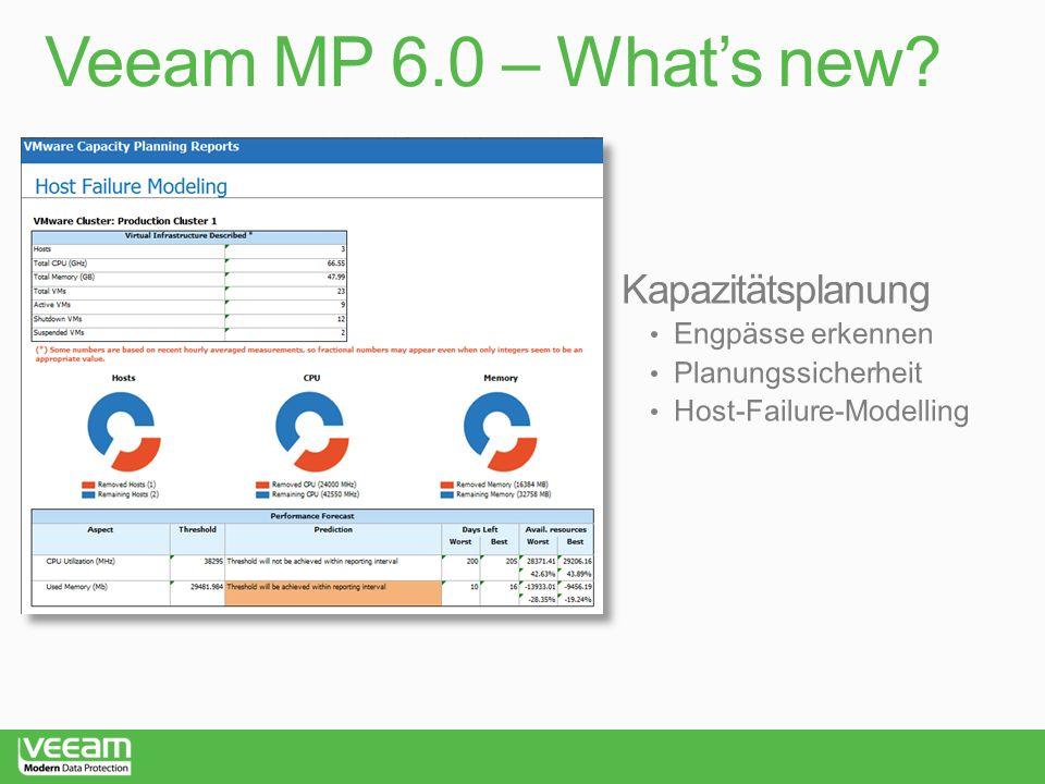 Veeam MP 6.0 – What's new Kapazitätsplanung Engpässe erkennen