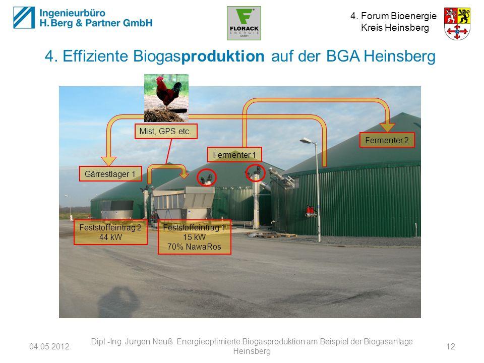 4. Effiziente Biogasproduktion auf der BGA Heinsberg