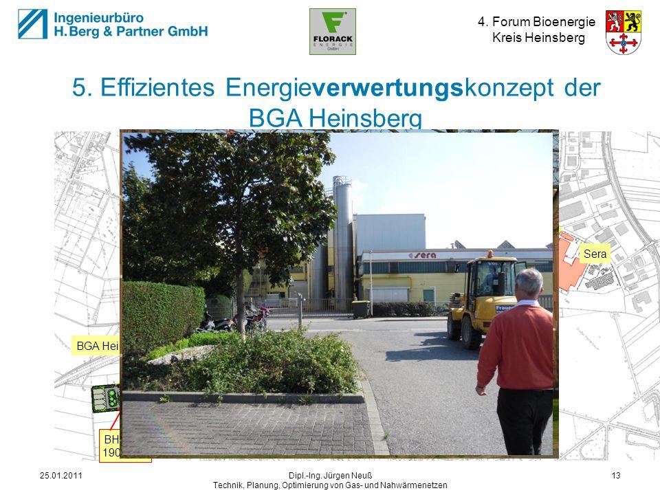 5. Effizientes Energieverwertungskonzept der BGA Heinsberg