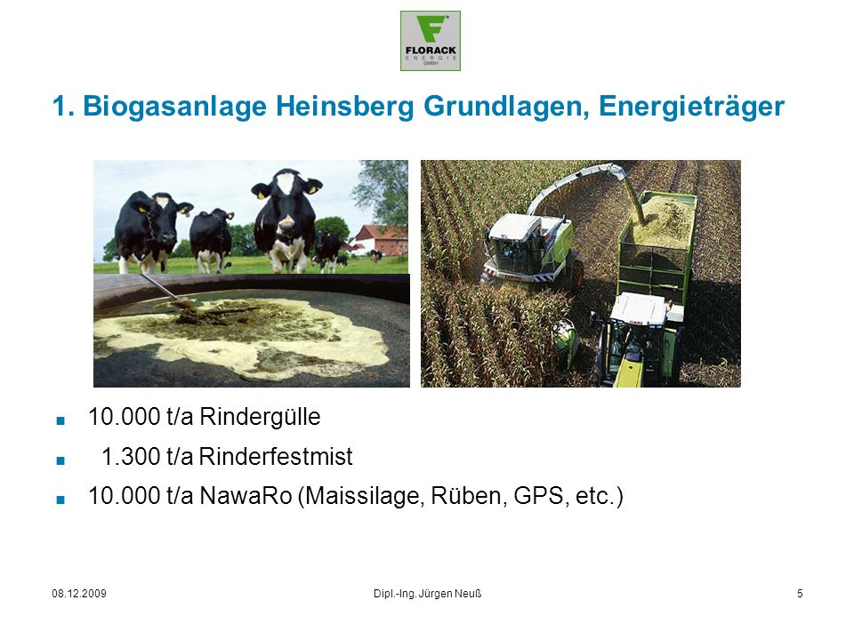 1. Biogasanlage Heinsberg Grundlagen, Energieträger