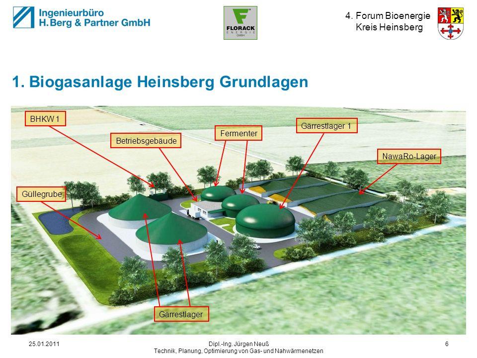 1. Biogasanlage Heinsberg Grundlagen