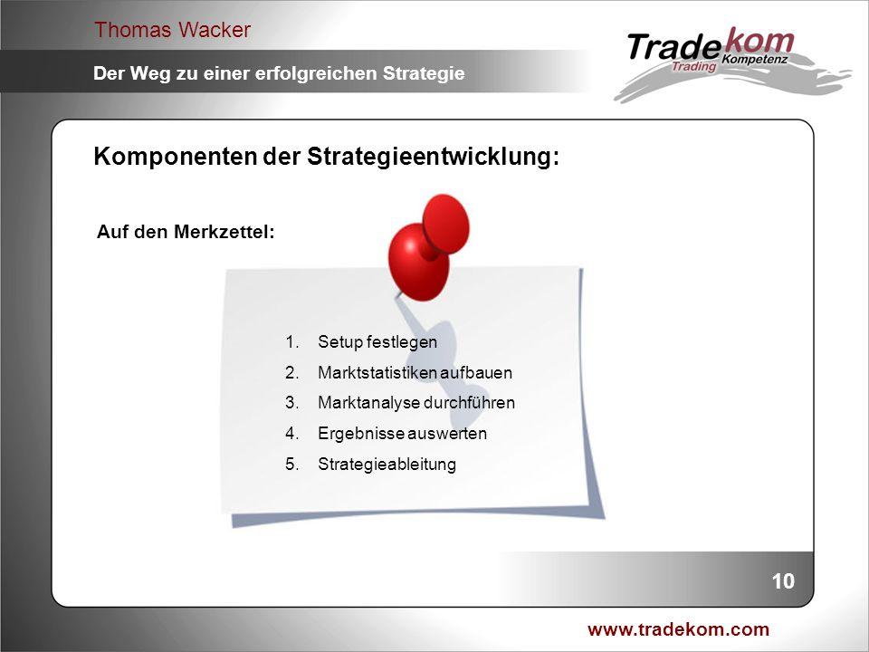 Komponenten der Strategieentwicklung: