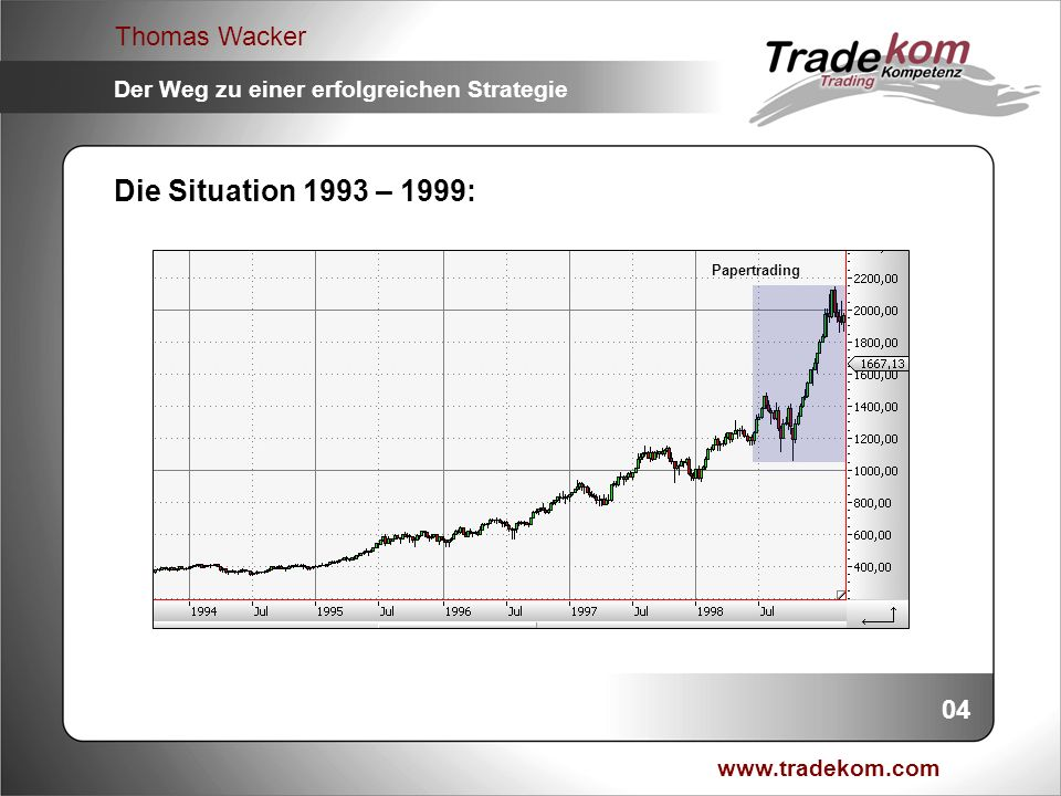 Die Situation 1993 – 1999: Papertrading 04