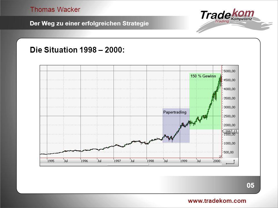 Die Situation 1998 – 2000: 150 % Gewinn Papertrading 05