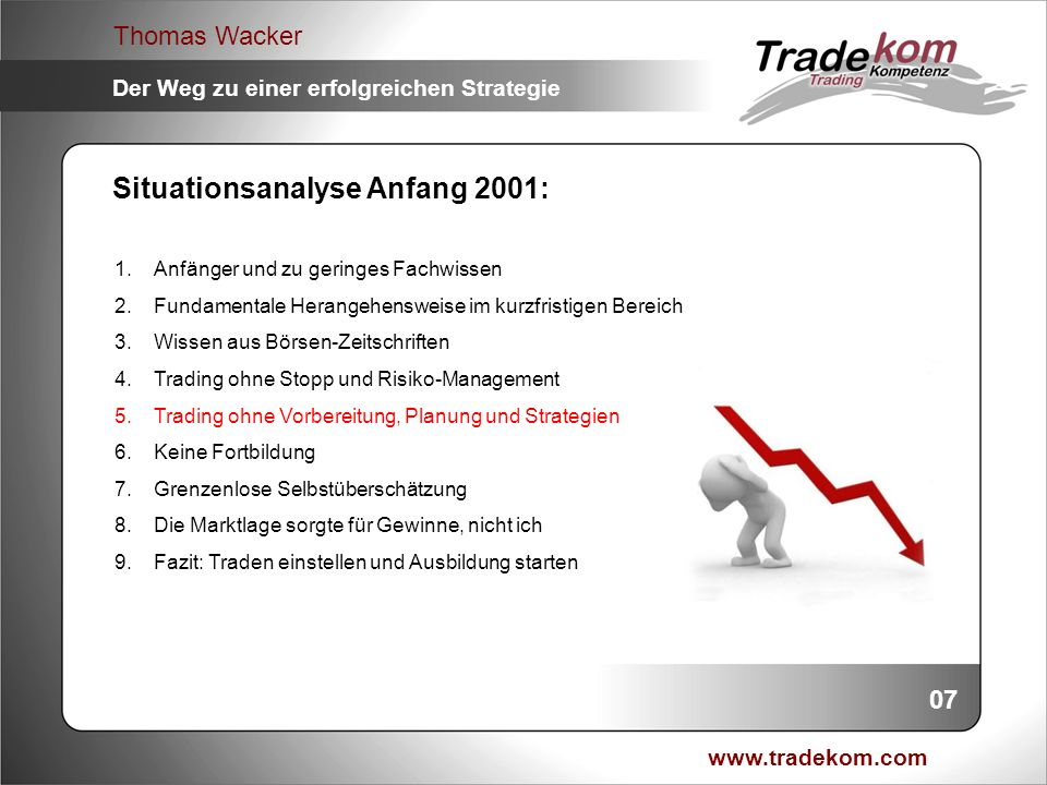 Situationsanalyse Anfang 2001: