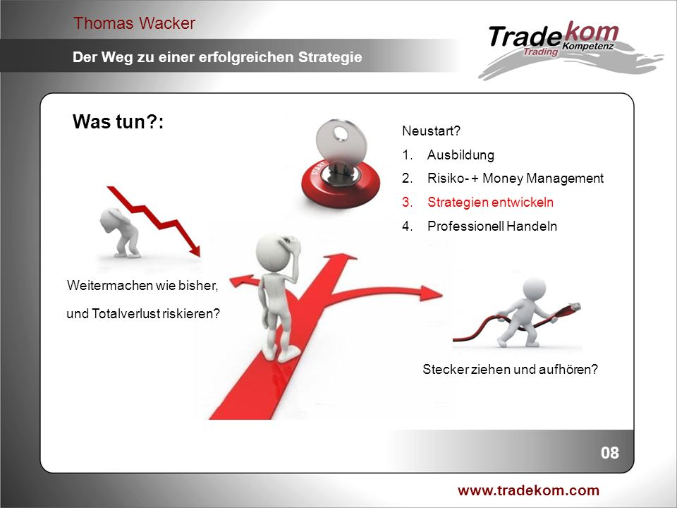 Was tun : 08 Neustart Ausbildung Risiko- + Money Management