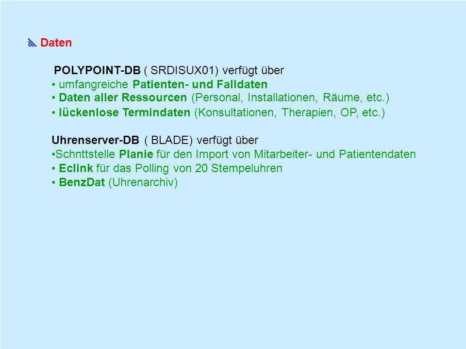 Daten. POLYPOINT-DB ( SRDISUX01) verfügt über. umfangreiche Patienten- und Falldaten.