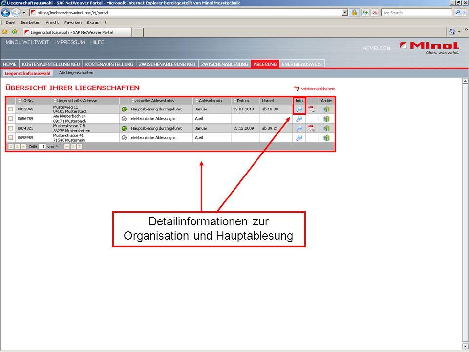 Detailinformationen zur Organisation und Hauptablesung