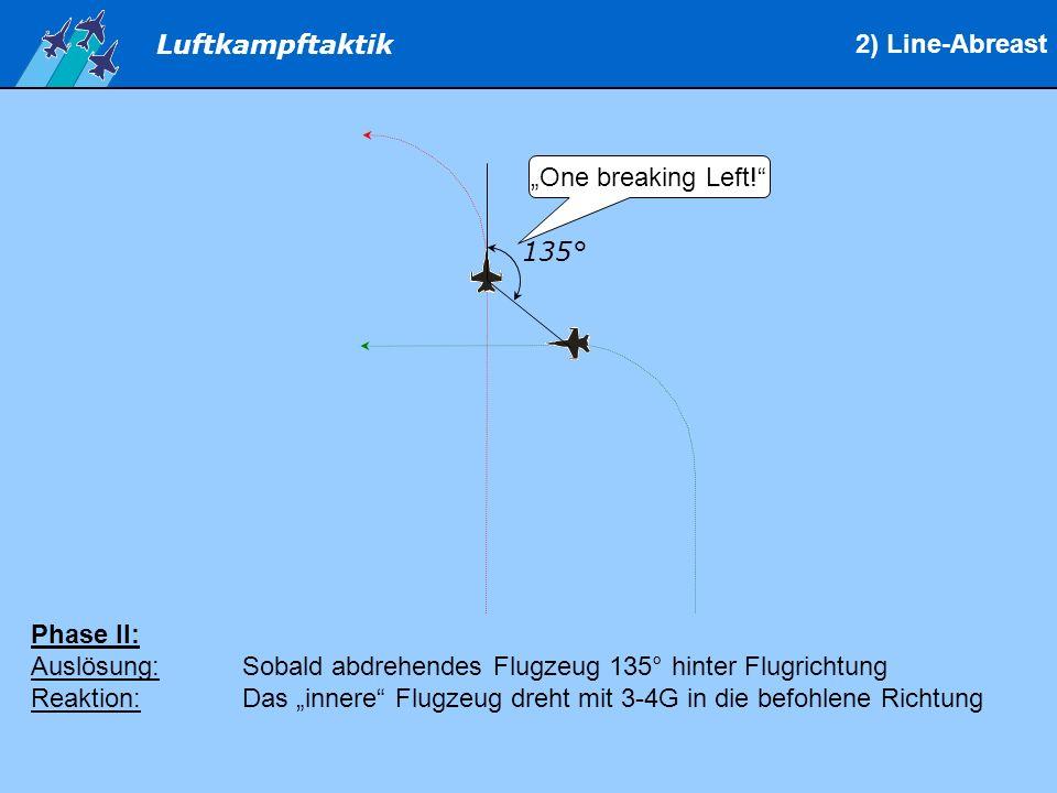 "2) Line-Abreast ""One breaking Left! 135° Phase II: Auslösung: Sobald abdrehendes Flugzeug 135° hinter Flugrichtung."
