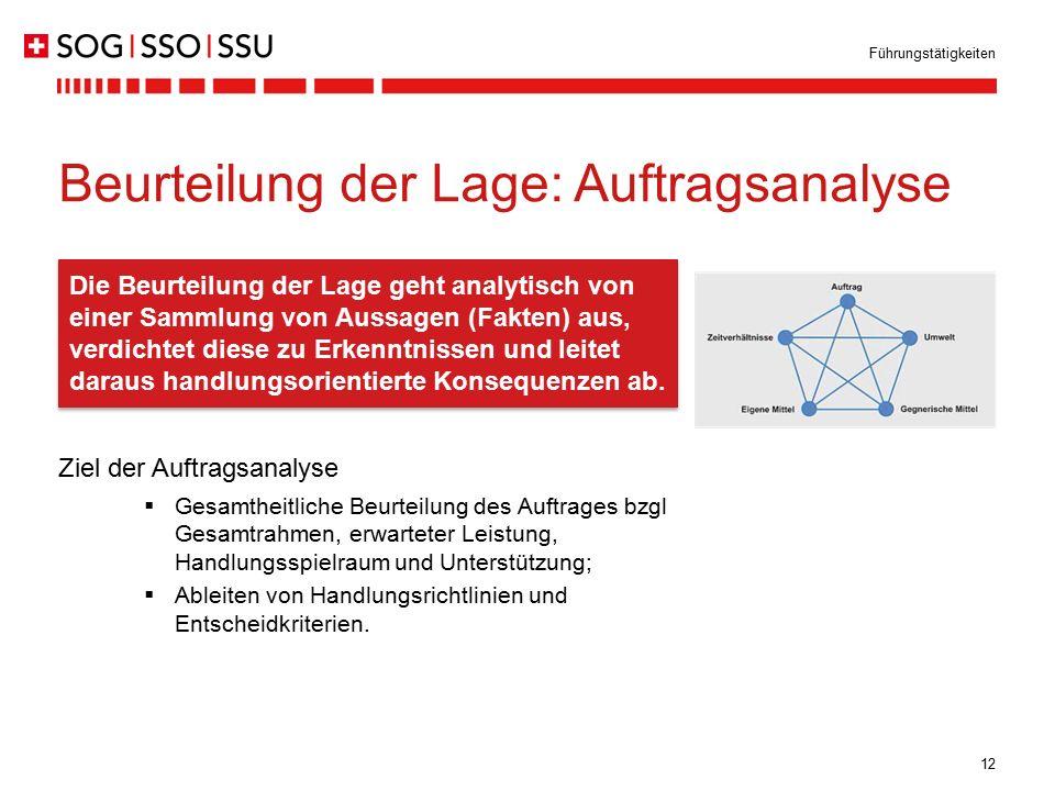 Beurteilung der Lage: Auftragsanalyse
