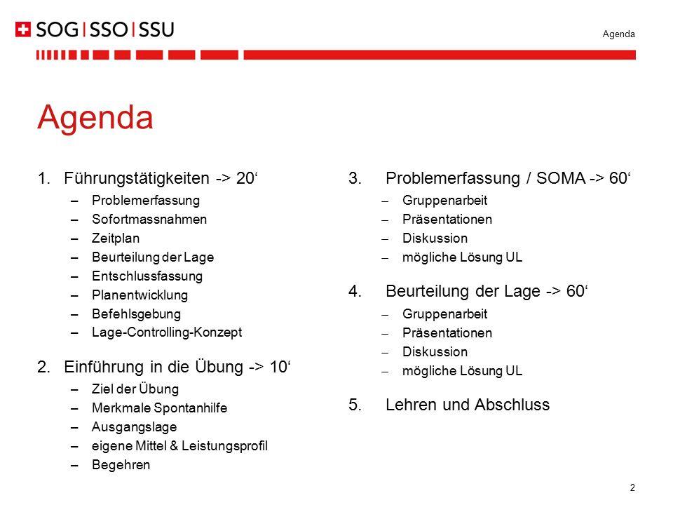Agenda Führungstätigkeiten -> 20' Einführung in die Übung -> 10'