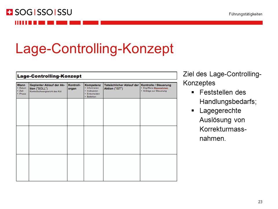 Lage-Controlling-Konzept