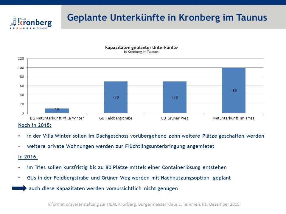 Geplante Unterkünfte in Kronberg im Taunus
