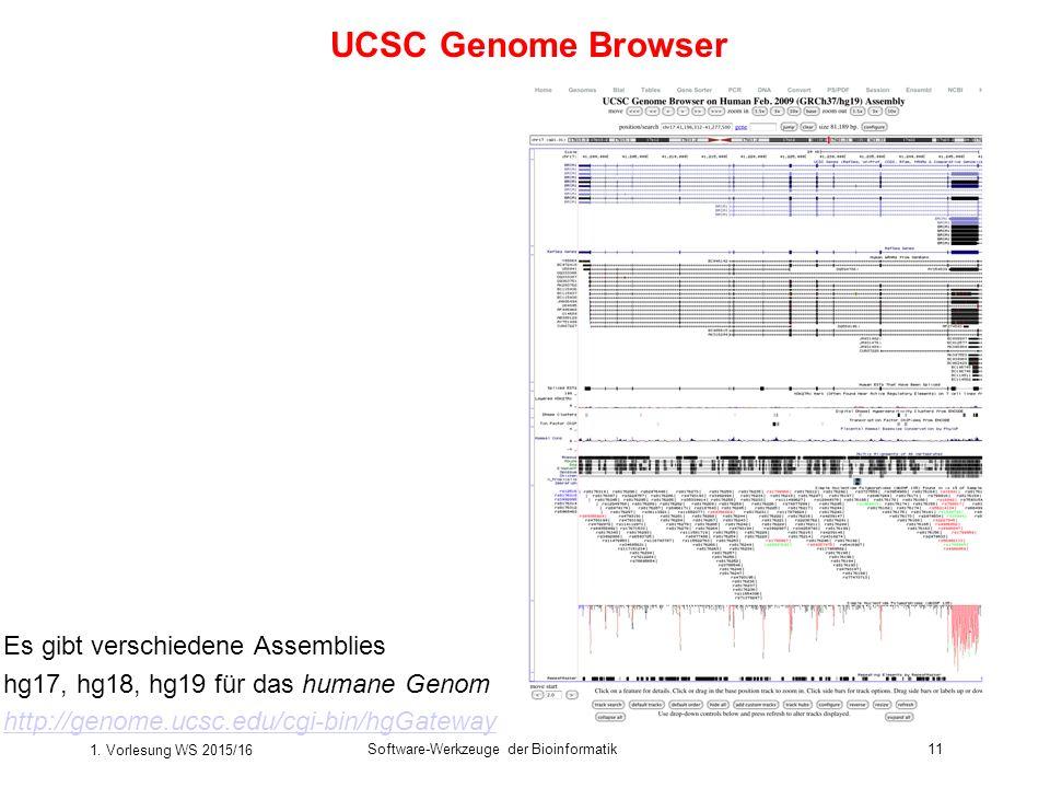 UCSC Genome Browser Es gibt verschiedene Assemblies