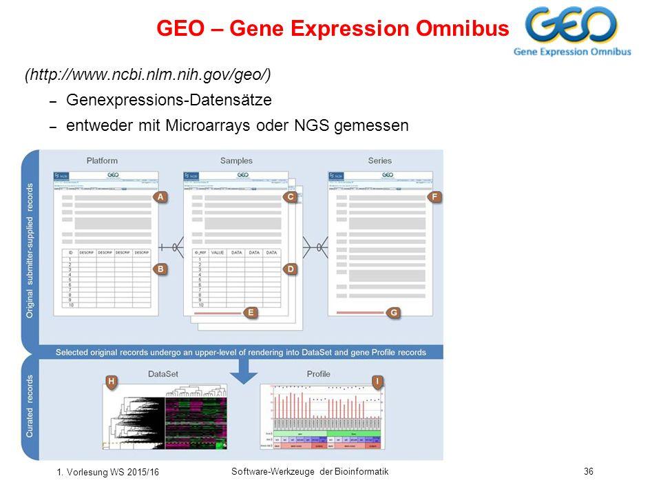 GEO – Gene Expression Omnibus