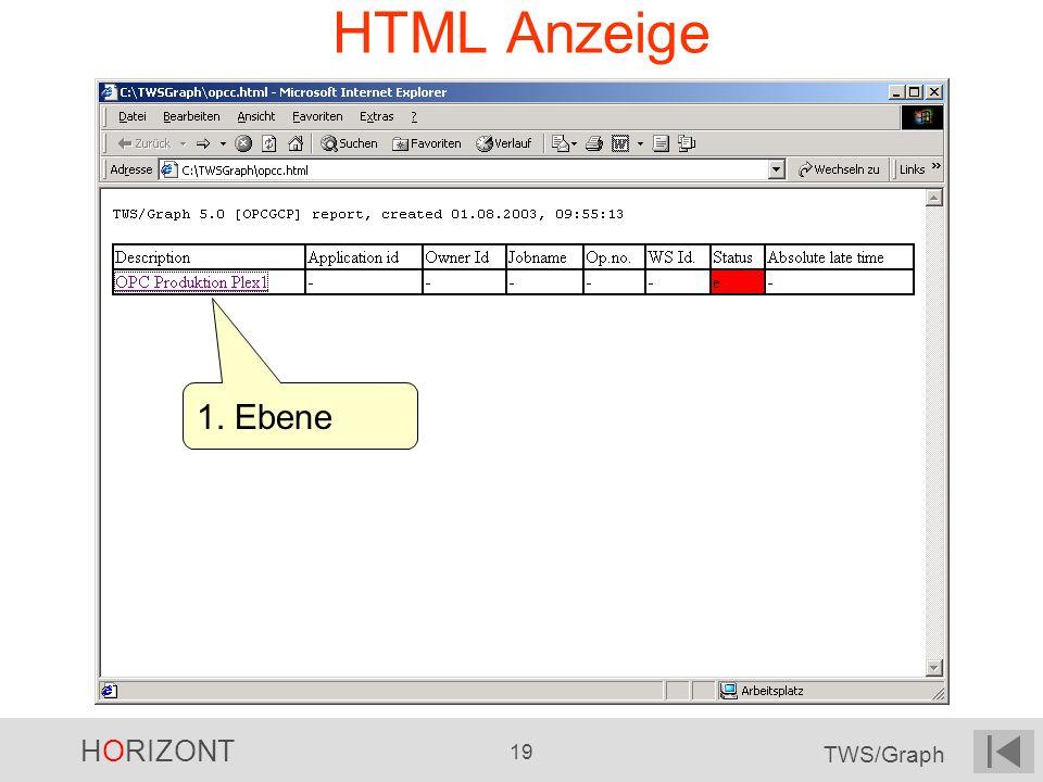 HTML Anzeige 1. Ebene