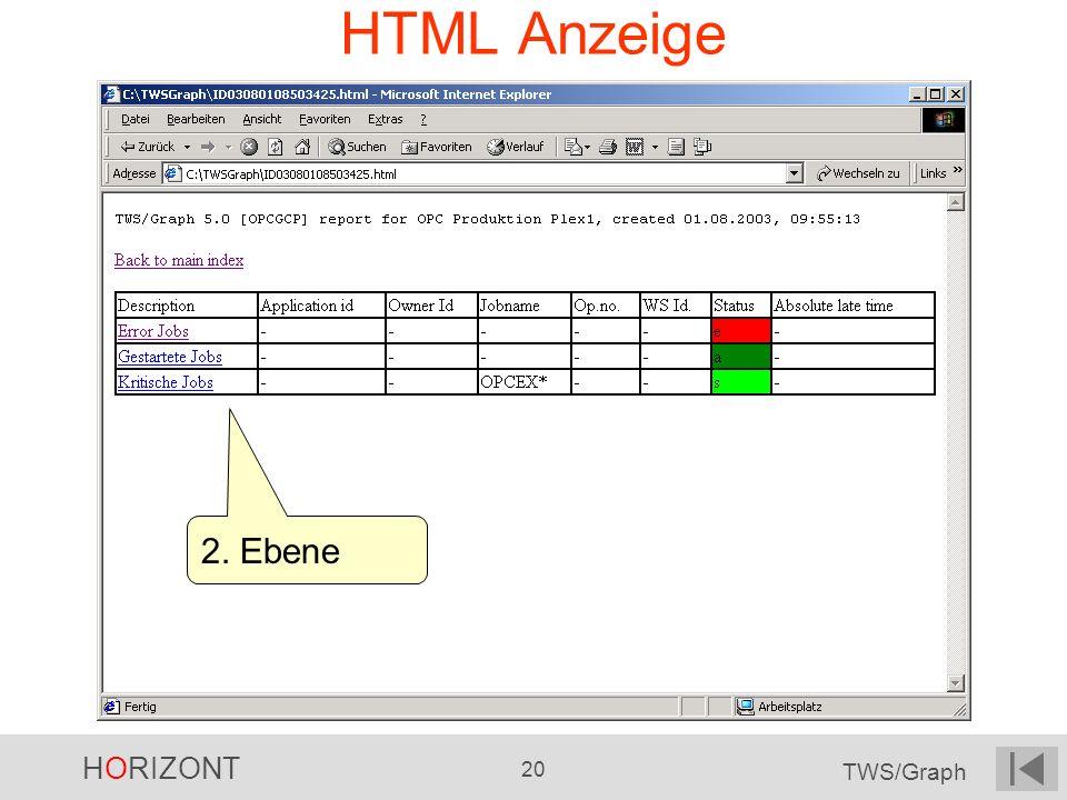 HTML Anzeige 2. Ebene