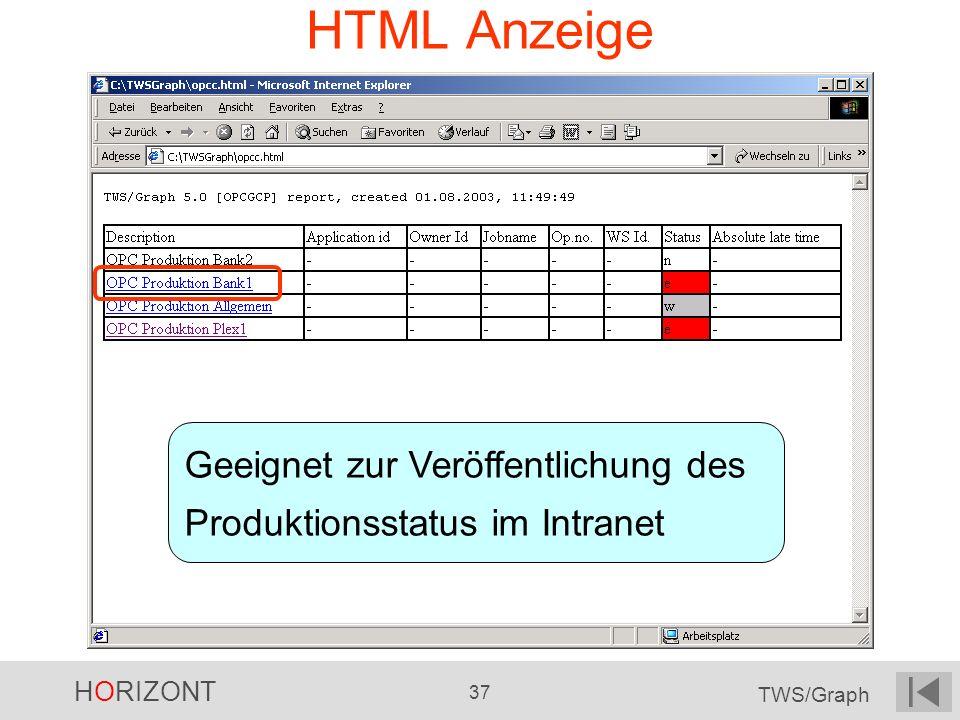 HTML Anzeige Geeignet zur Veröffentlichung des Produktionsstatus im Intranet