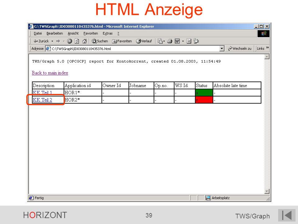 HTML Anzeige